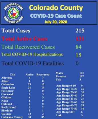 Over 200 take COVID-19 tests at fairgrounds test event