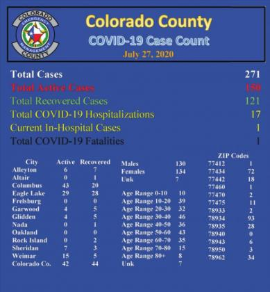 First COVID-related death marked for county